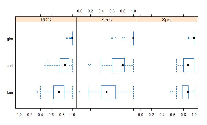 plot12
