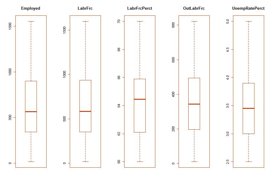 boxplot8
